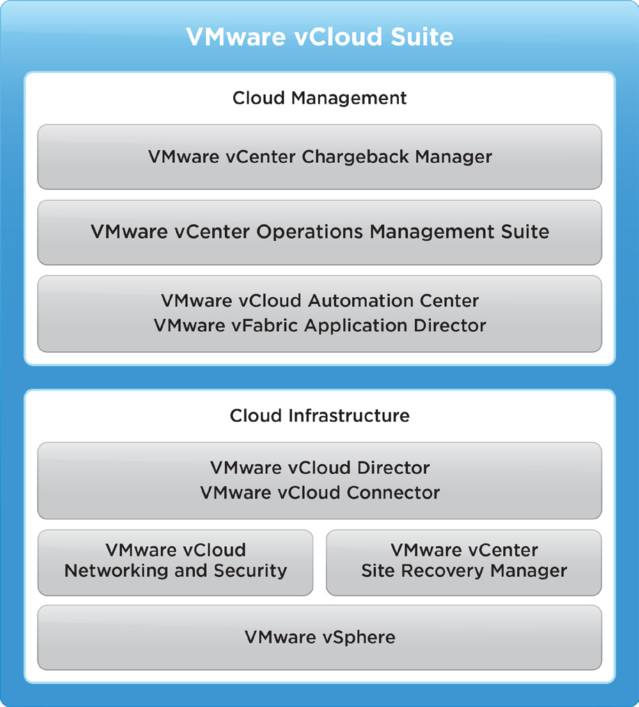how to become a vmware partner